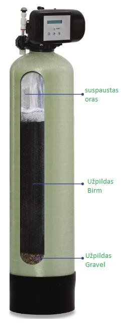 Vandens nugeležinimo filtras Oxydizer pro 28